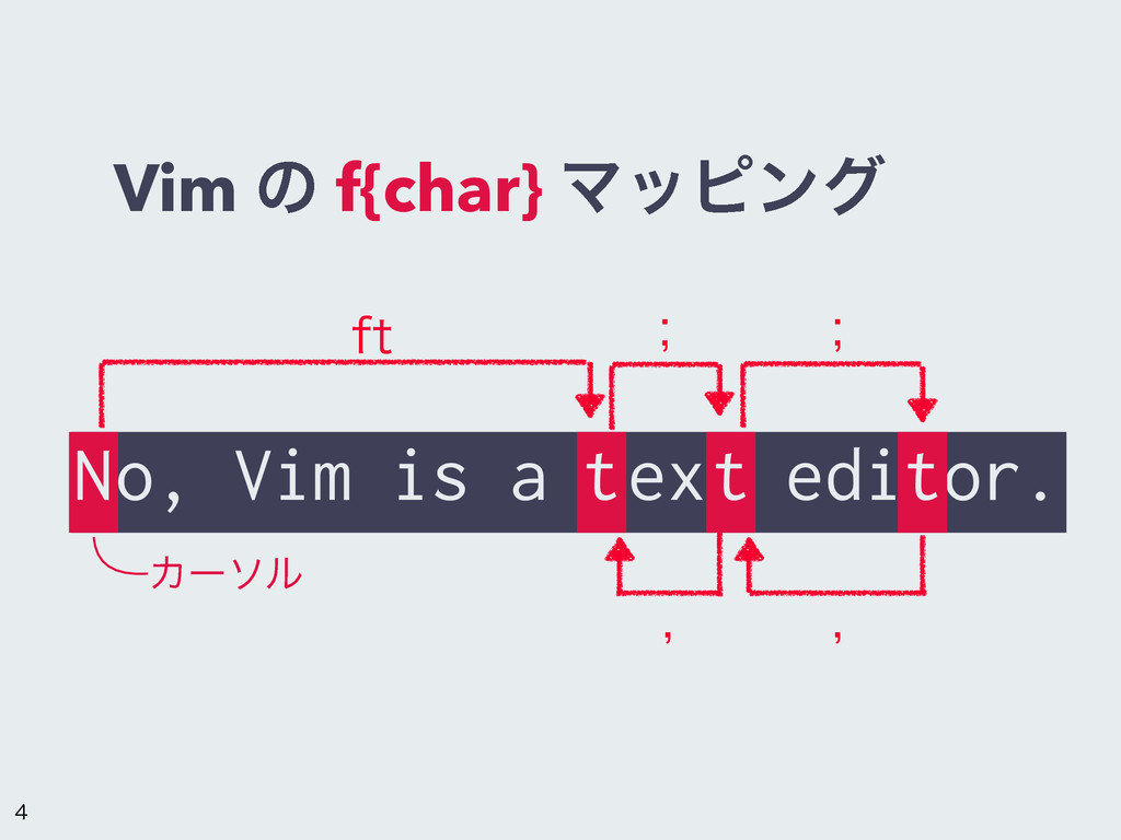 Vim ͷ f{char} Ϛοϐϯά No, Vim is a text editor. G...