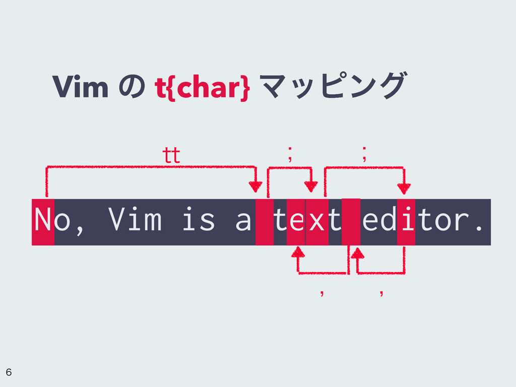 Vim ͷ t{char} Ϛοϐϯά No, Vim is a text editor. U...