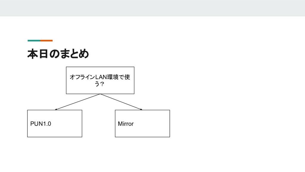 本日のまとめ オフラインLAN環境で使 う? PUN1.0 Mirror