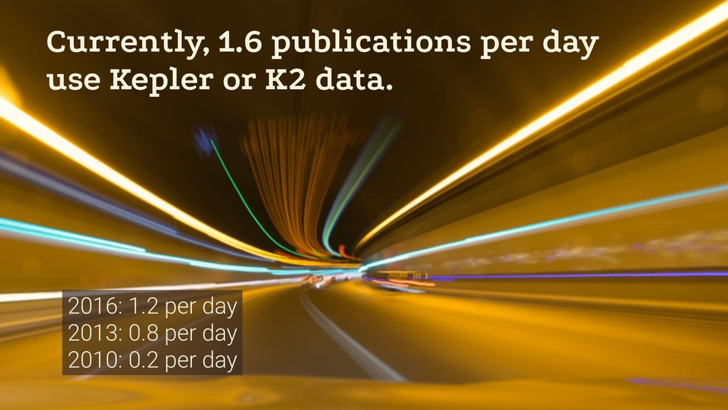 Currently, 1.6 publications per day use Kepler ...