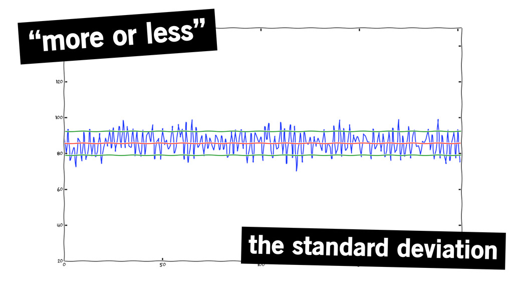 """""""more or less"""" the standard deviation"""