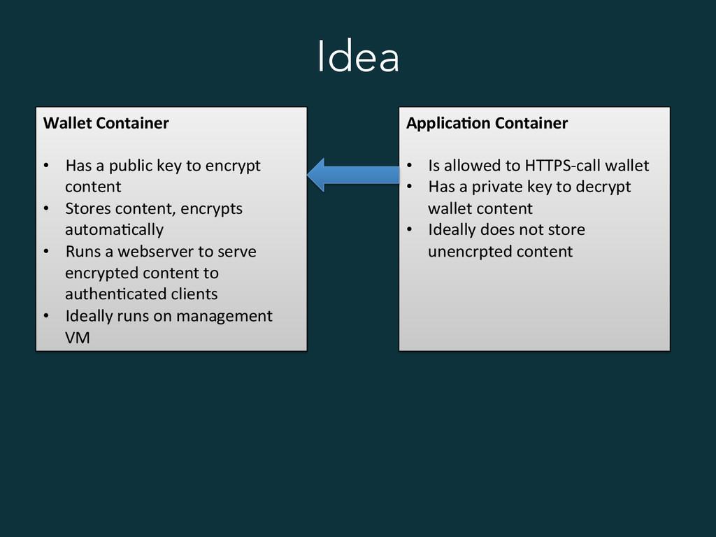 Idea Wallet Container    • Has a...