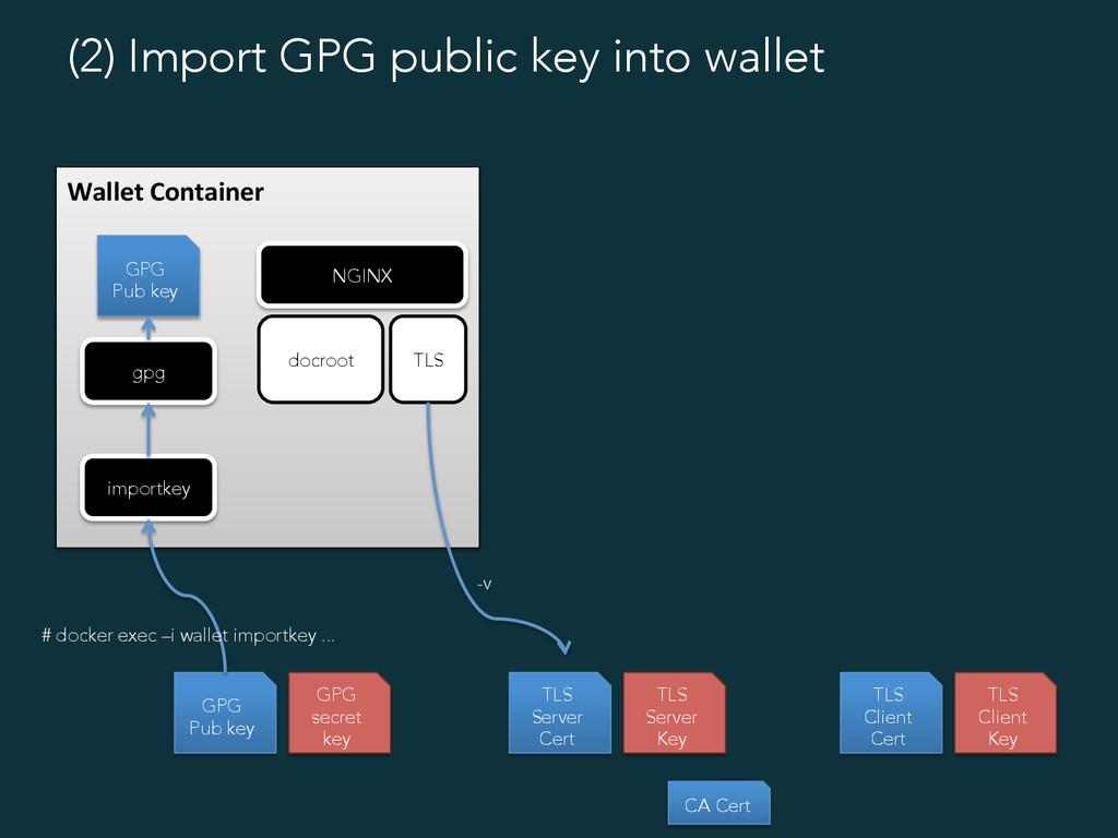 GPG Pub key GPG secret key TLS Server Cert TLS ...