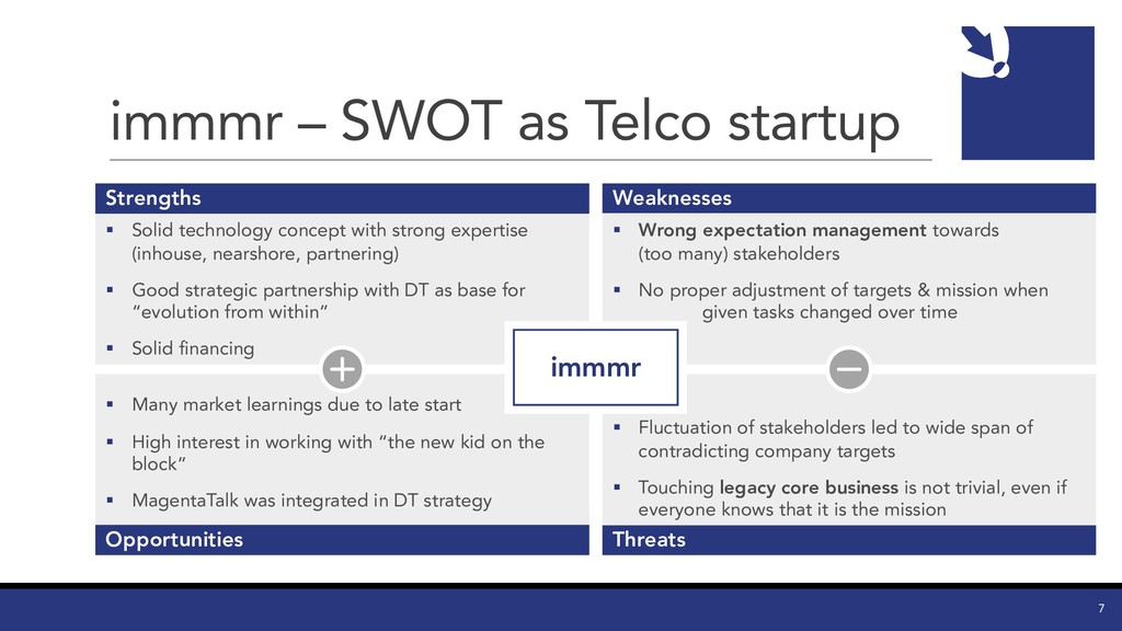 immmr – SWOT as Telco startup § Solid technolog...