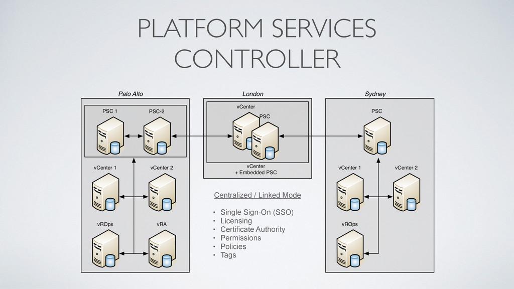 PLATFORM SERVICES CONTROLLER Centralized / Link...