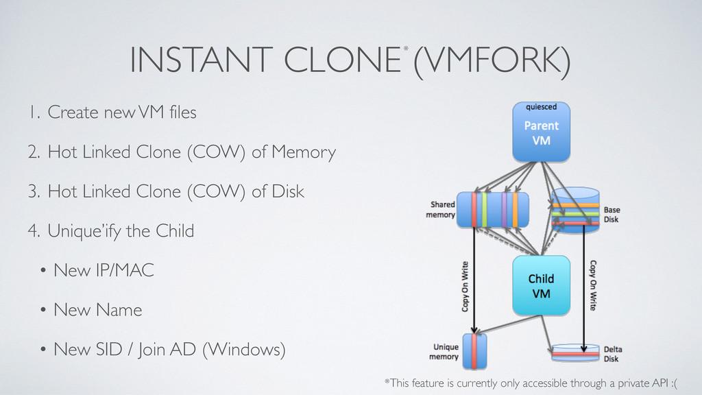 INSTANT CLONE (VMFORK) 1. Create new VM files 2...