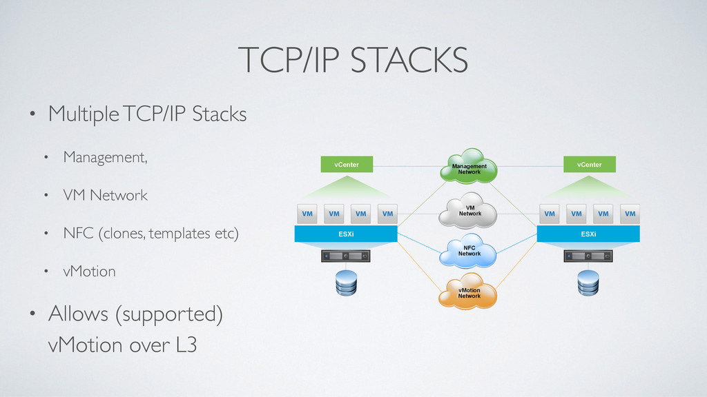 TCP/IP STACKS • Multiple TCP/IP Stacks • Manage...