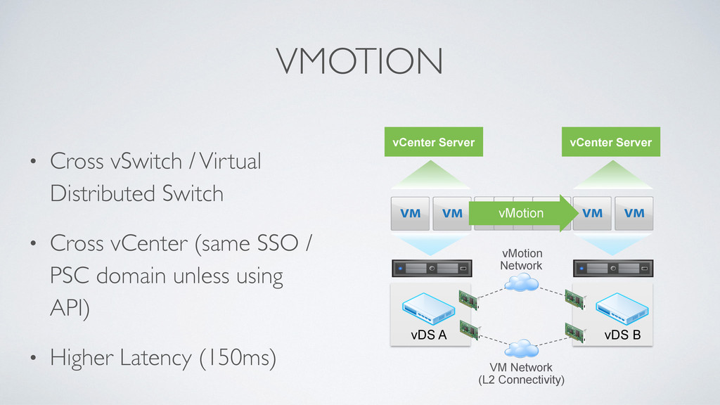VMOTION • Cross vSwitch / Virtual Distributed S...