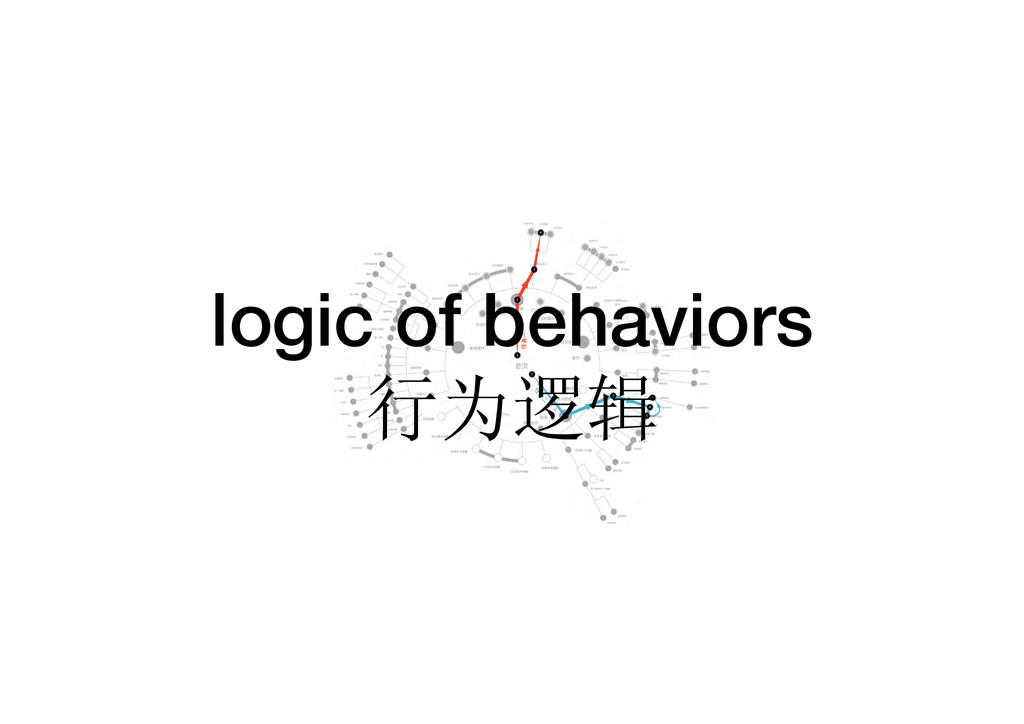 logic of behaviors! 行为逻辑!