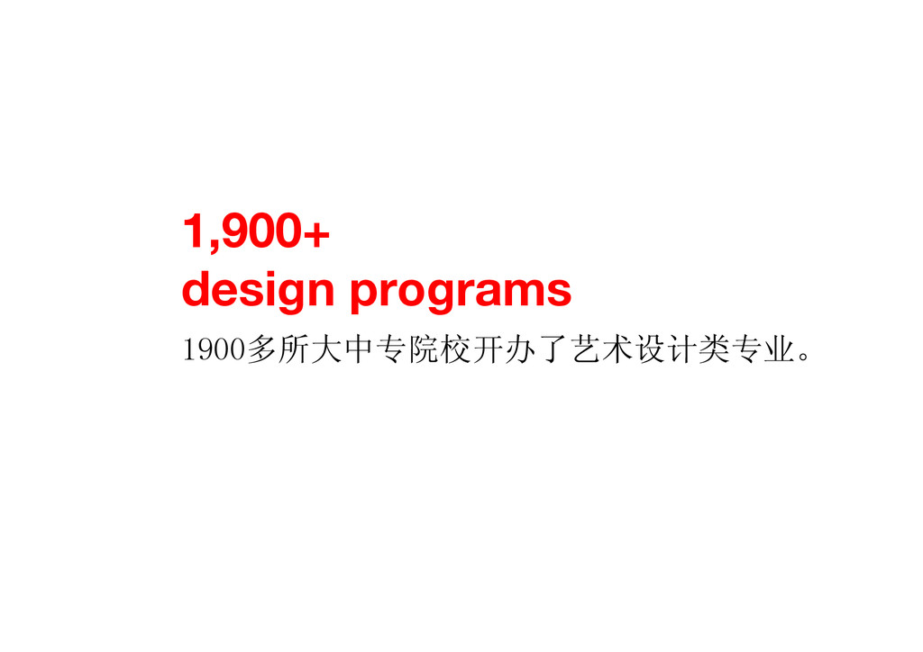 1,900+  design programs 1900多所大中专院校开办了艺术设计类专业...