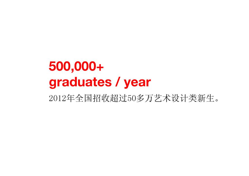 500,000+  graduates / year 2012年全国招收超过50多万艺术设...