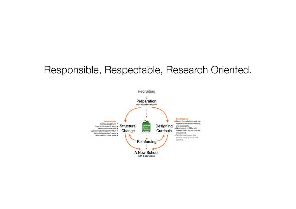 Responsible, Respectable, Research Oriented.