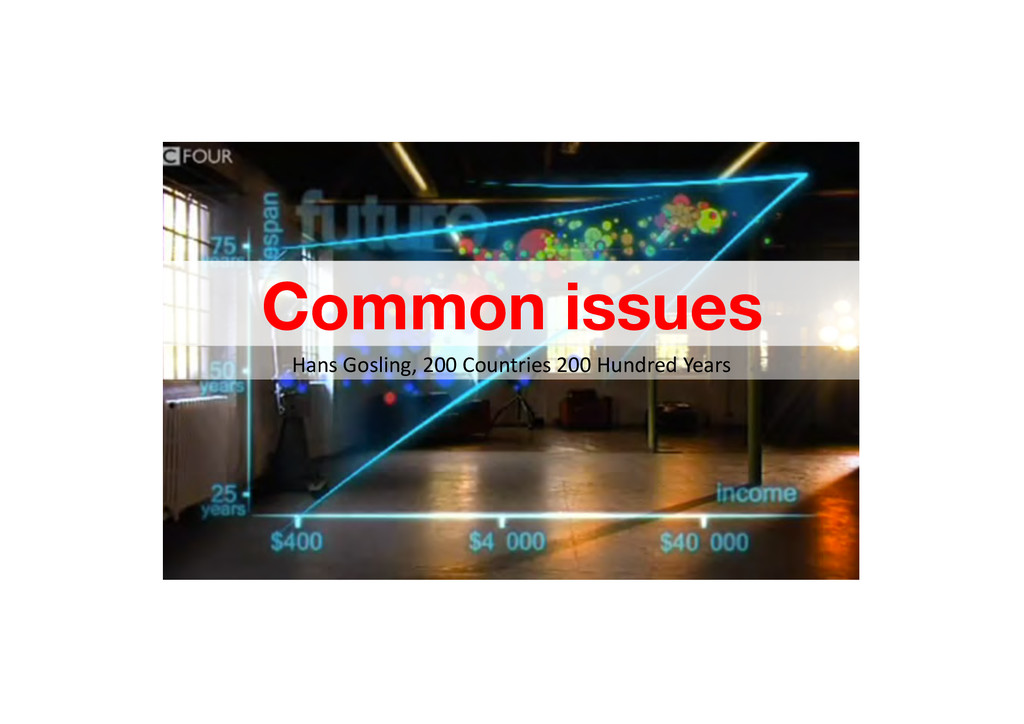 Common issues Hans Gosling, 200 Count...