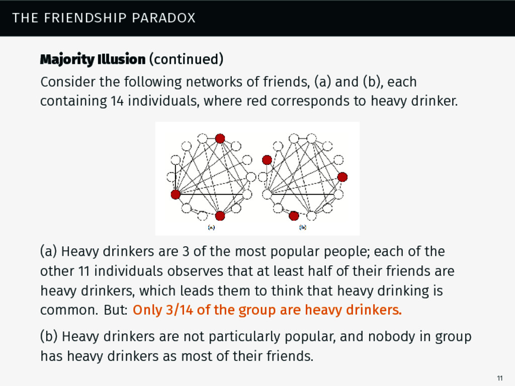 the friendship paradox Majority Illusion (conti...