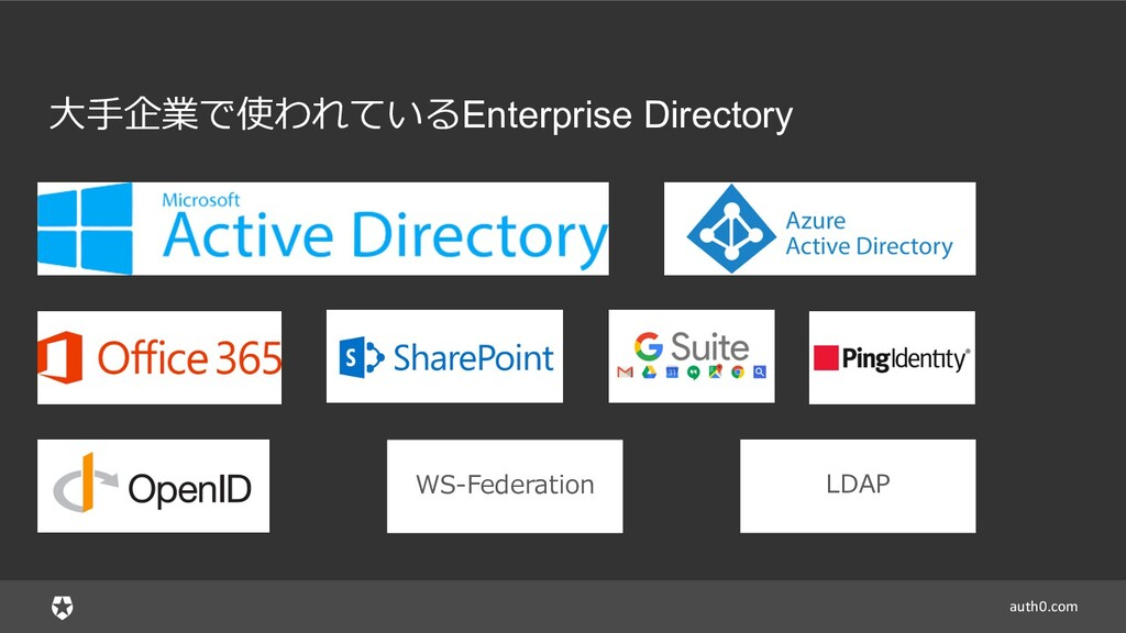 auth0.com ⼤⼿企業で使われているEnterprise Directory WS-Fe...