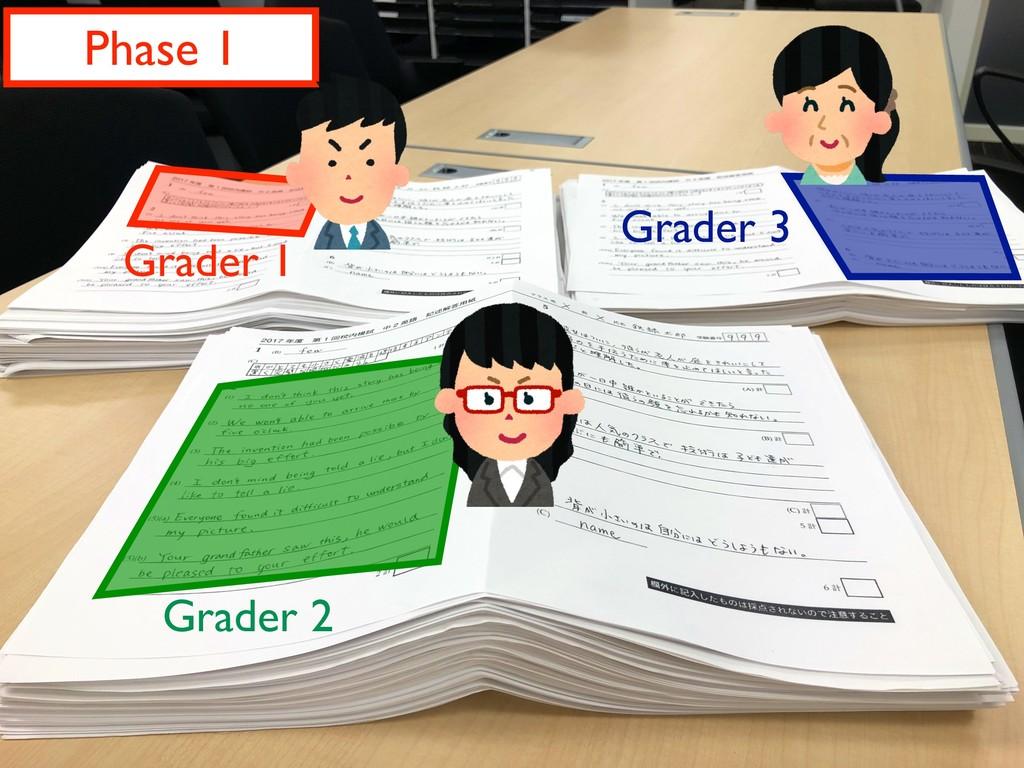 Phase 1 Grader 1 Grader 2 Grader 3