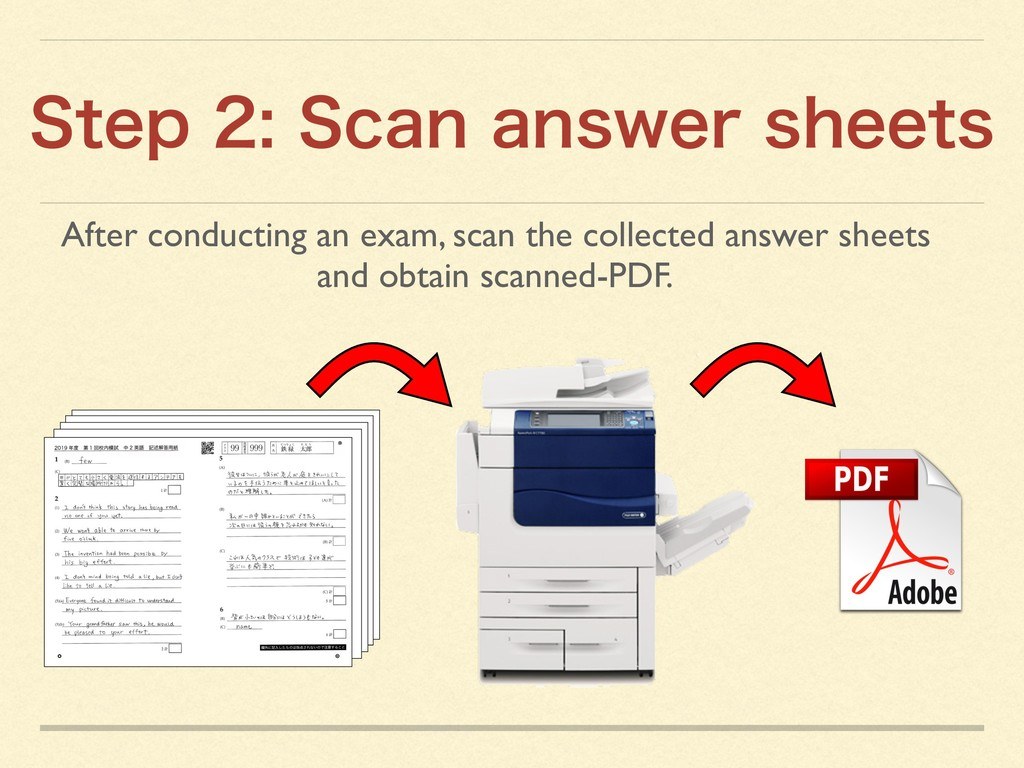 After conducting an exam, scan the collected an...