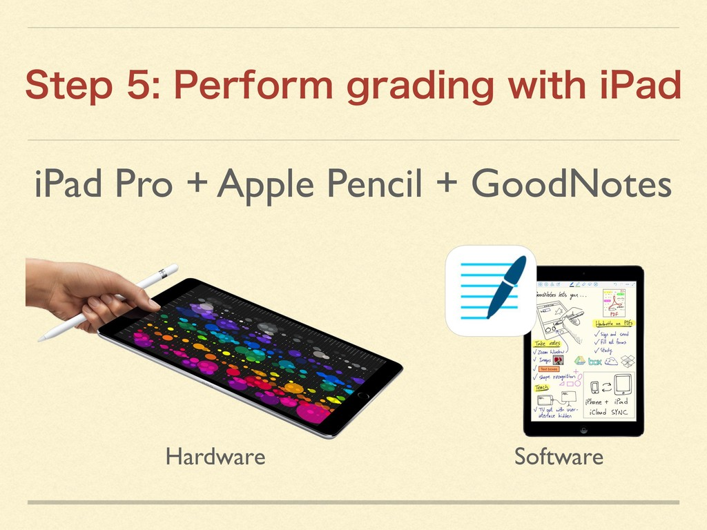 iPad Pro + Apple Pencil + GoodNotes Hardware So...