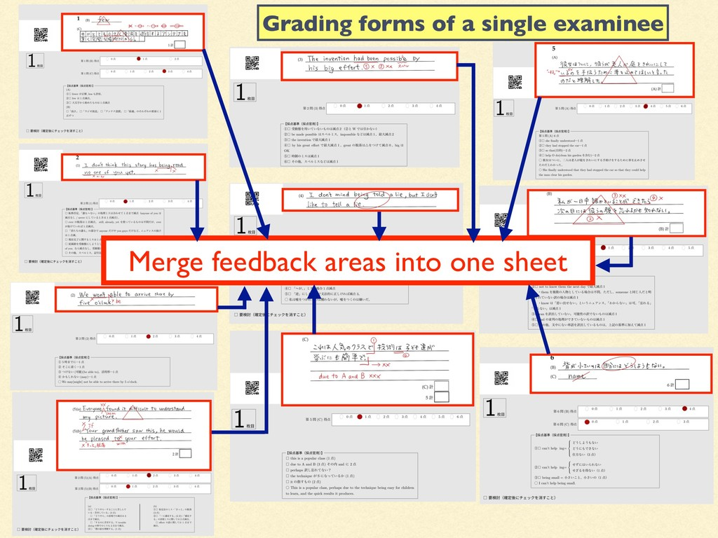 Grading forms of a single examinee Merge feedba...