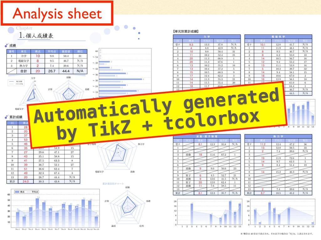 Analysis sheet Automatically generated by TikZ ...