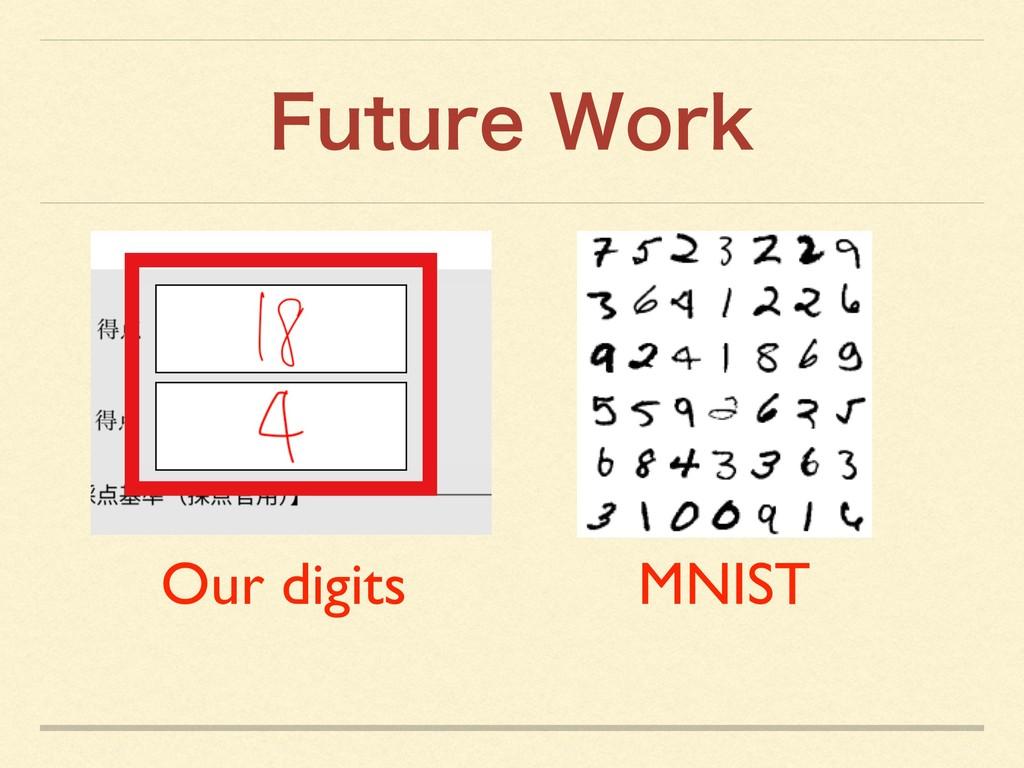 'VUVSF8PSL Our digits MNIST