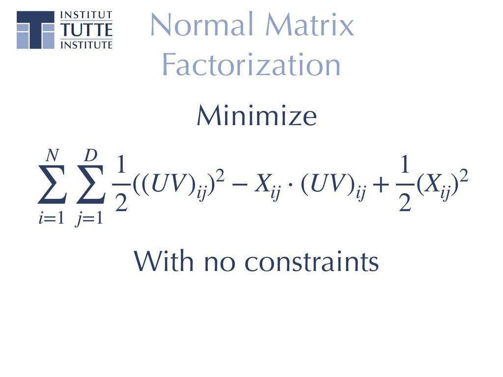 Normal Matrix Factorization N ∑ i=1 D ∑ j=1 1 2...