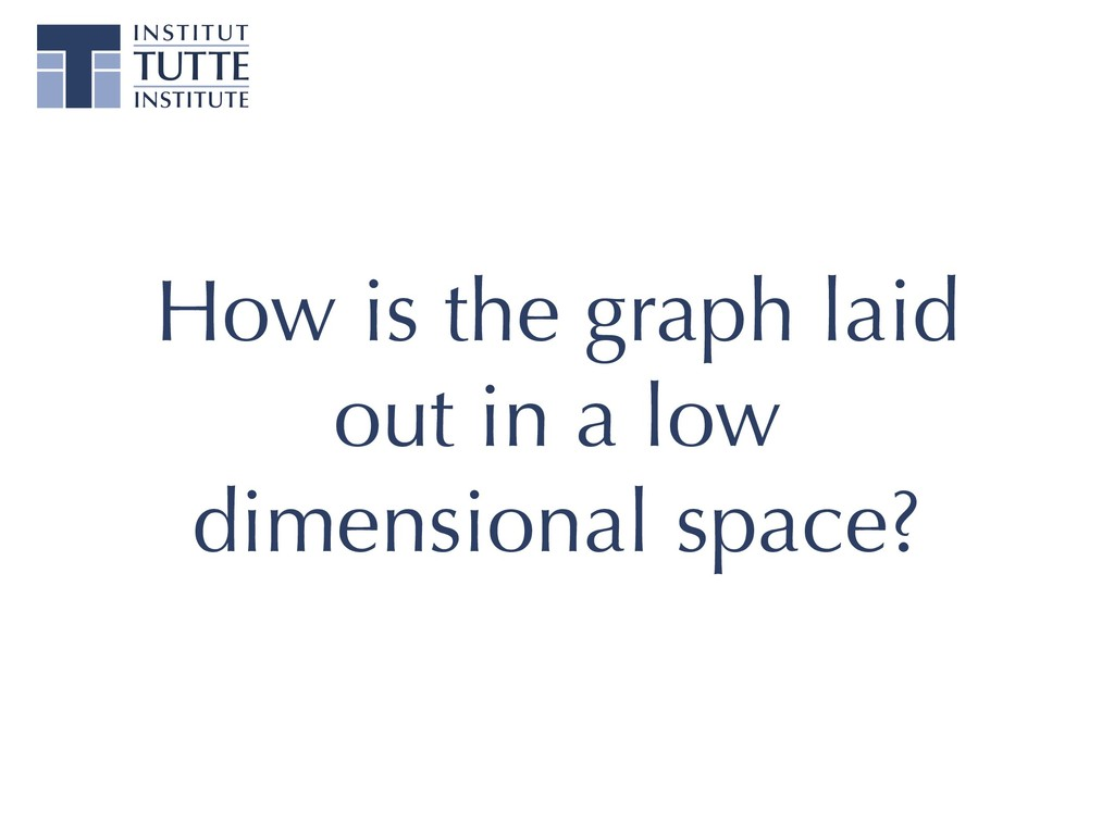 How is the graph laid out in a low dimensional ...