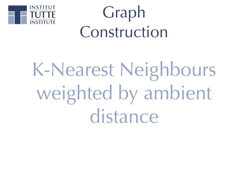 Graph Construction K-Nearest Neighbours weighte...