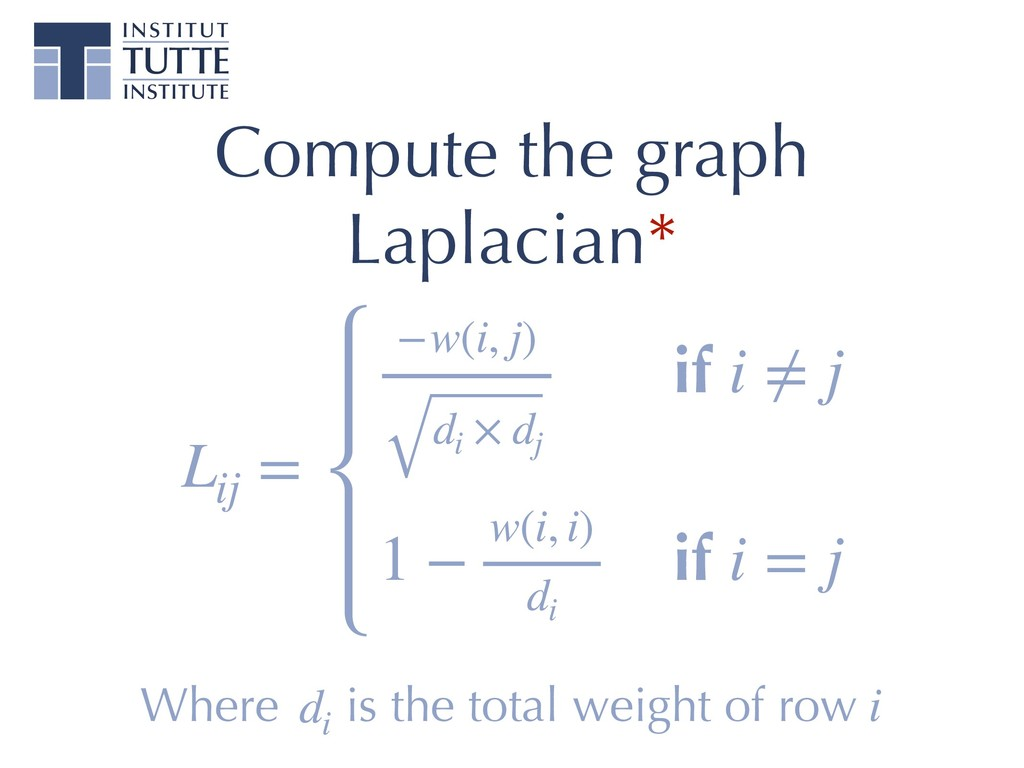 Compute the graph Laplacian* Lij = −w(i, j) di ...