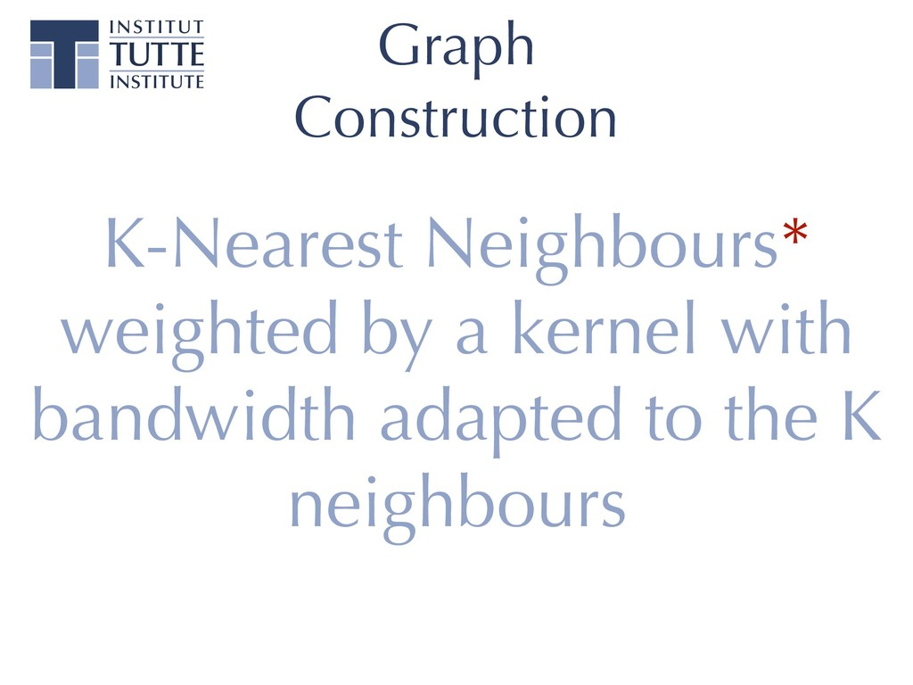 Graph Construction K-Nearest Neighbours* weight...