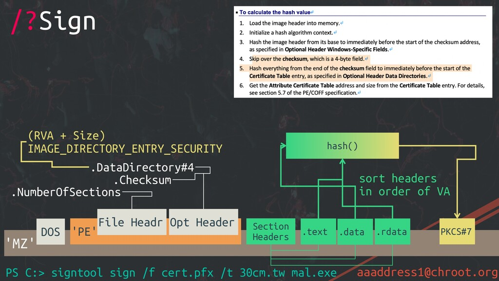 aaaddress1@chroot.org /?Sign 'MZ' DOS 'PE' File...
