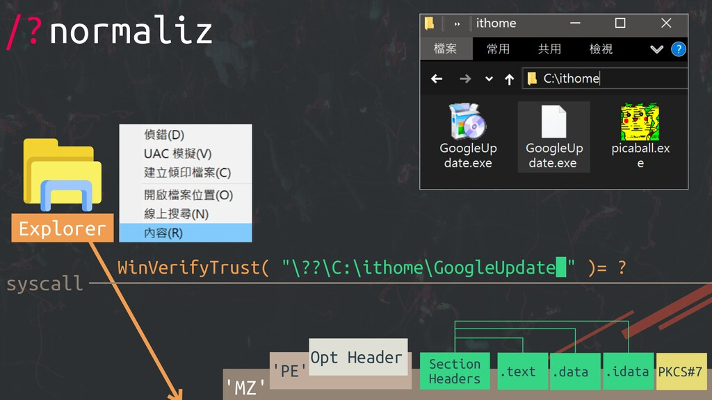 aaaddress1@chroot.org Explorer syscall 'MZ' 'PE...