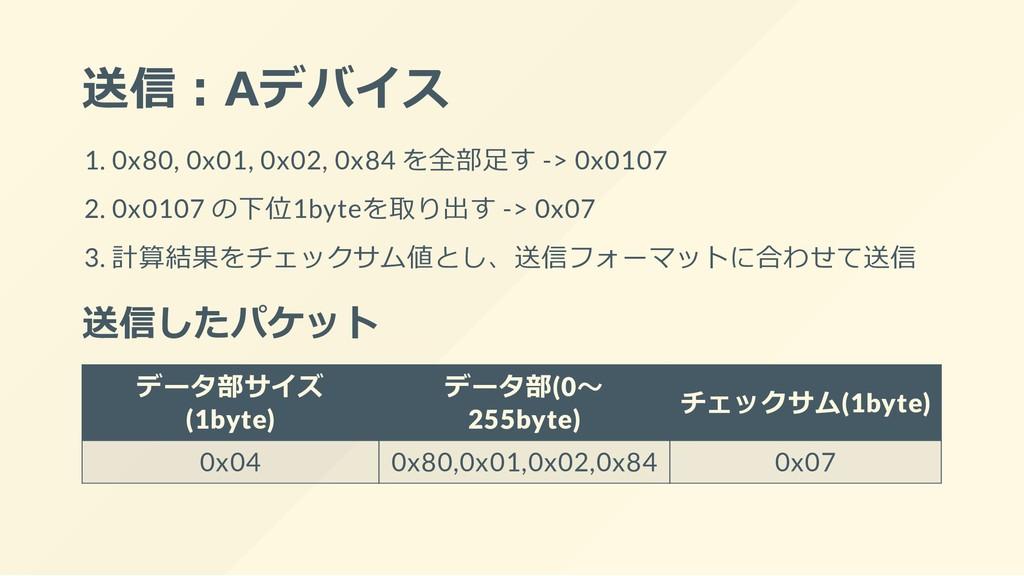 送信︓Aデバイス 1. 0x80, 0x01, 0x02, 0x84 を全部⾜す -> 0x0...