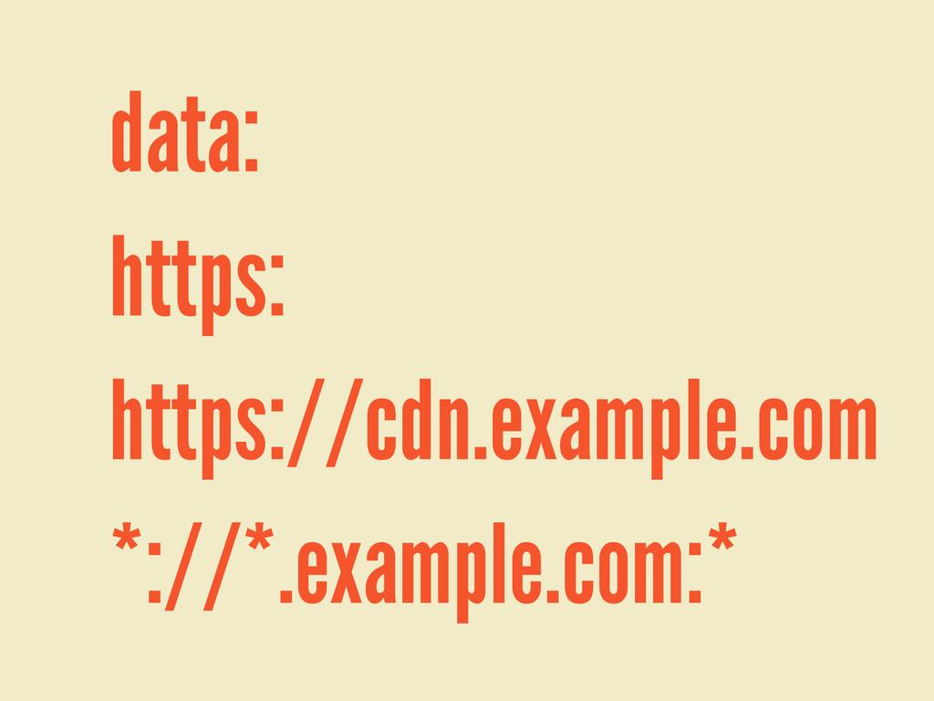 data: https: *://*.example.com:* https://cdn.ex...
