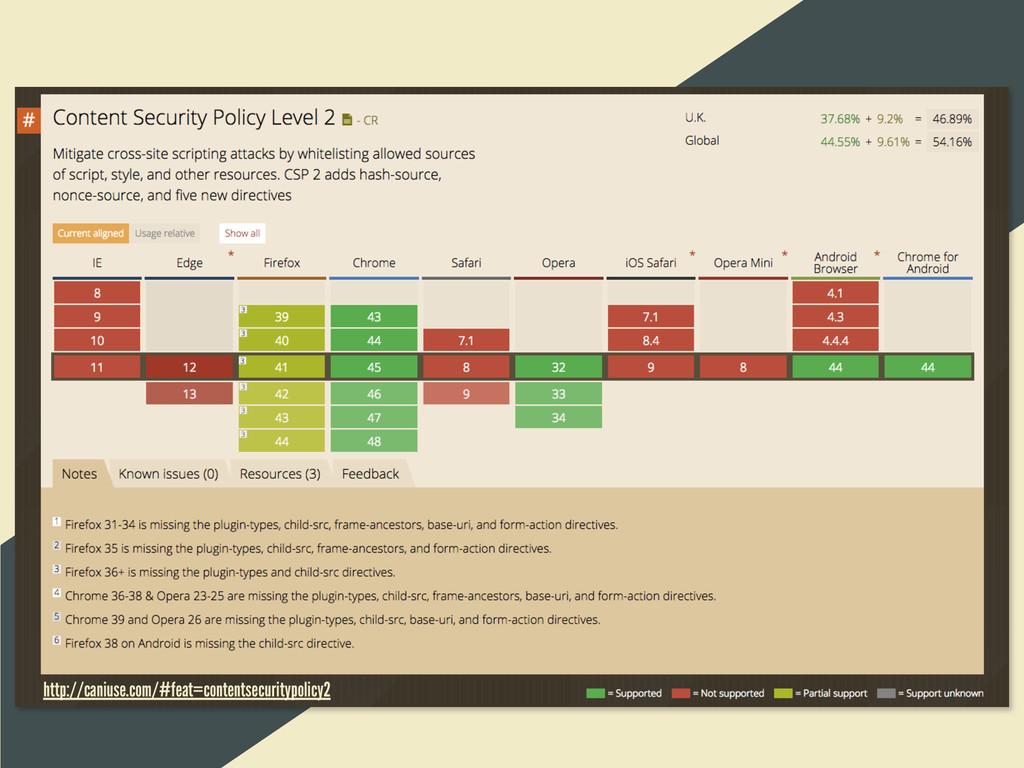 Level 2 http://caniuse.com/#feat=contentsecurit...