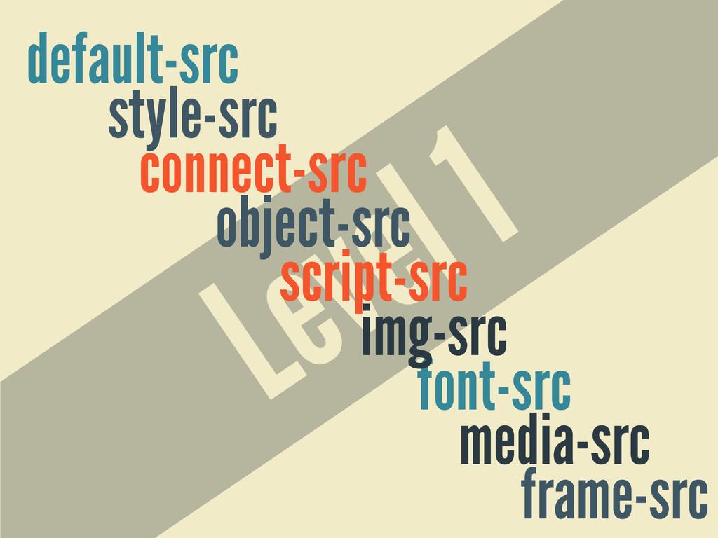 Level 1 style-src default-src media-src script-...