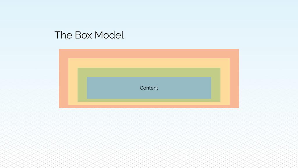 The Box Model Content