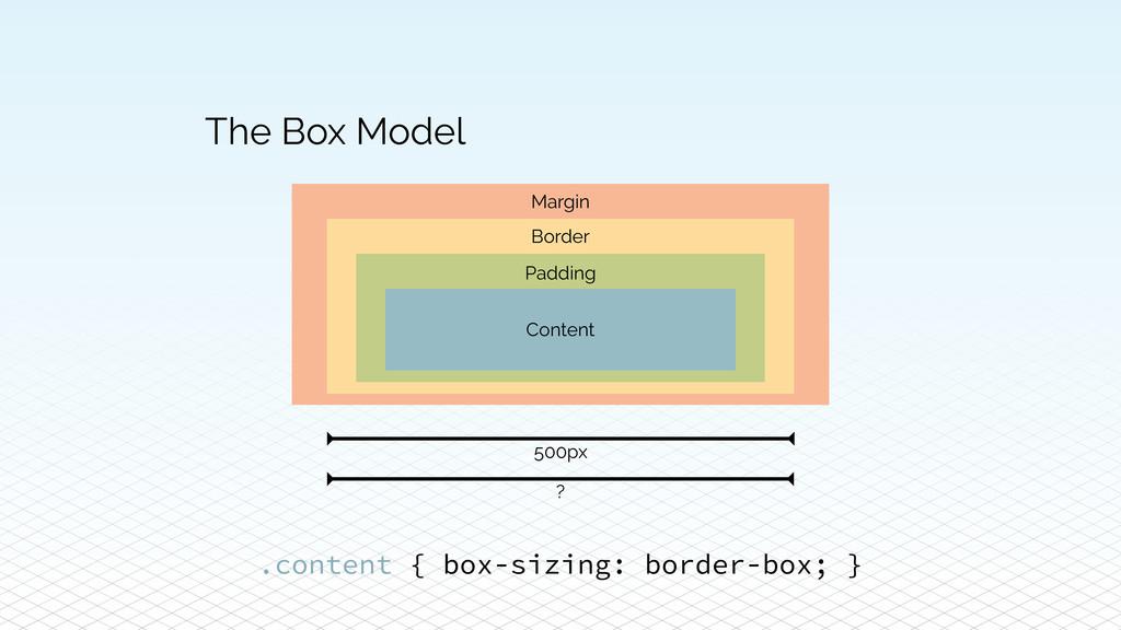 The Box Model .content { box-sizing: border-box...