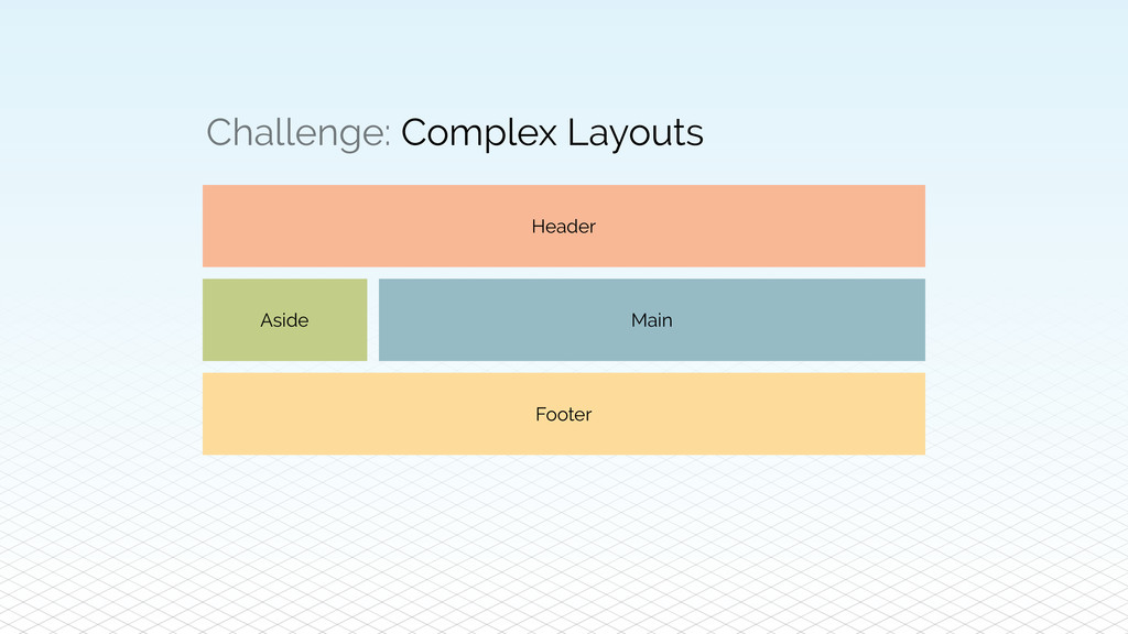 Challenge: Complex Layouts Header Aside Main Fo...