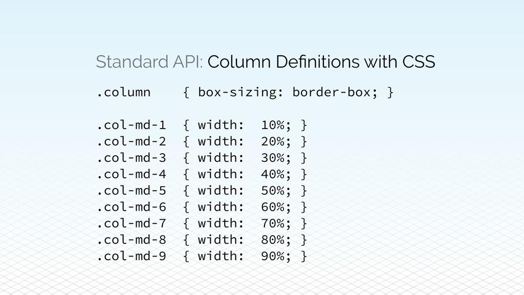 Standard API: Column Definitions with CSS .colum...