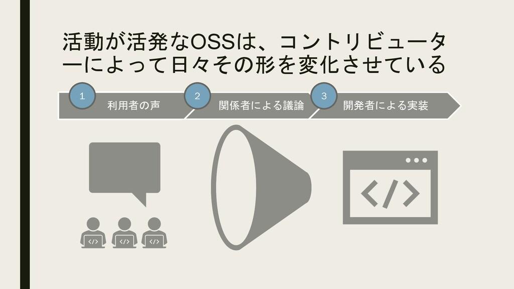 活動が活発なOSSは、コントリビュータ ーによって日々その形を変化させている 利用者の声 関係...
