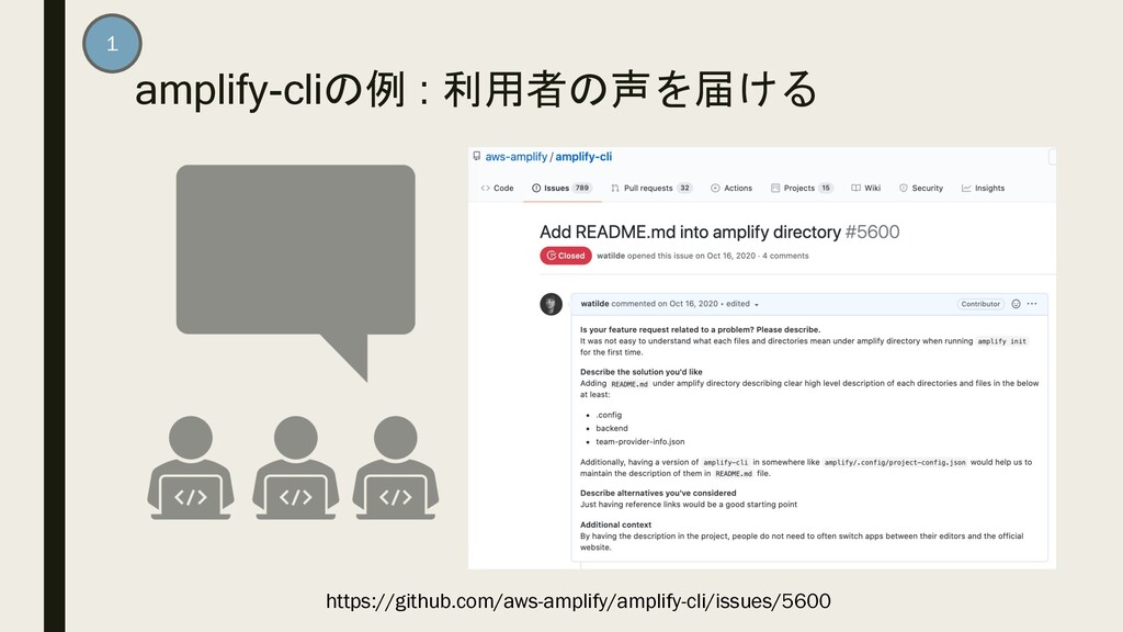 amplify-cliの例 : 利用者の声を届ける 1 https://github.com/...