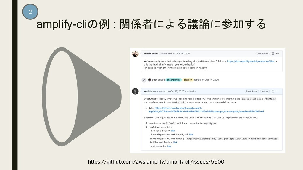amplify-cliの例 : 関係者による議論に参加する 2 https://github....