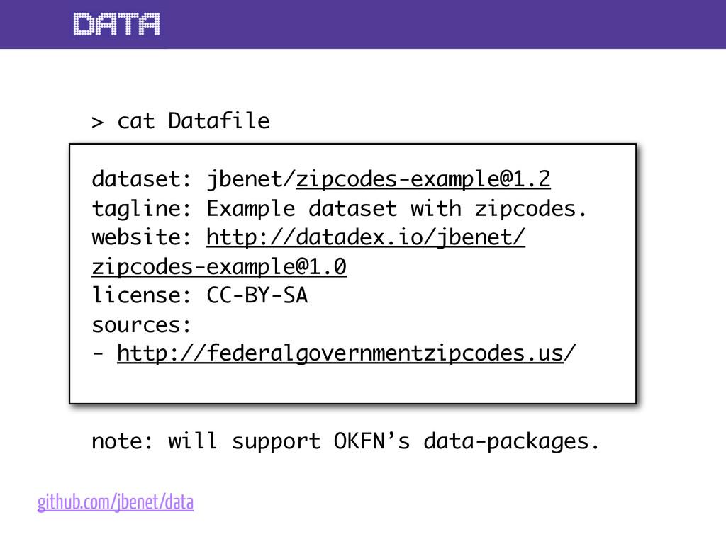 > cat Datafile dataset: jbenet/zipcodes-example...