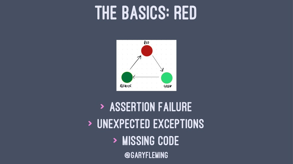 THE BASICS: RED > Assertion Failure > Unexpecte...