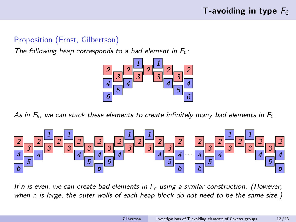 T-avoiding in type F6 Proposition (Ernst, Gilbe...