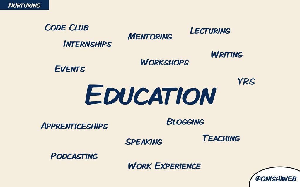@onishiweb Education Internships Lecturing Work...