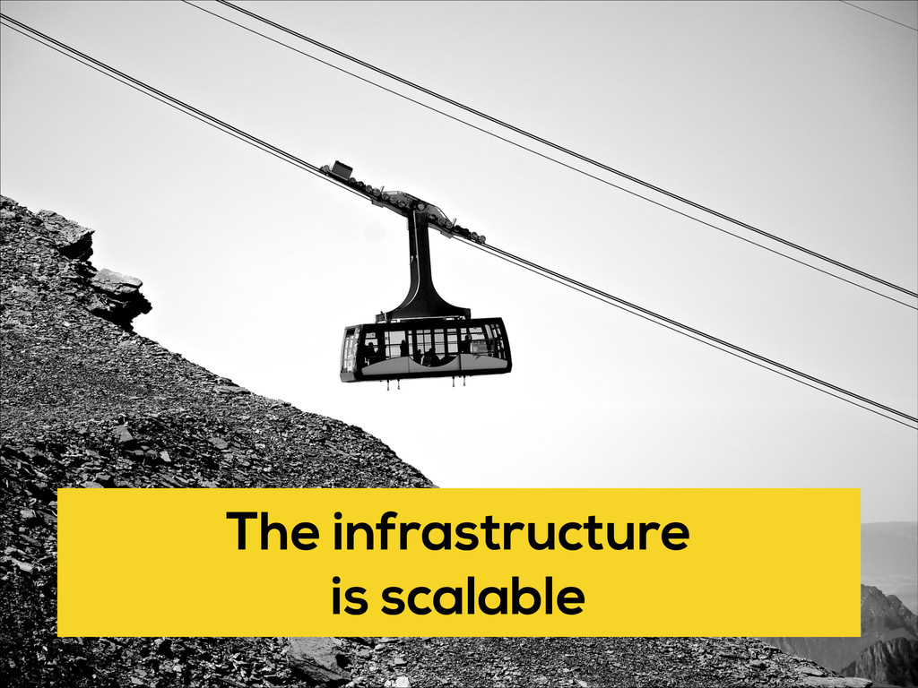 The infrastructure is scalable