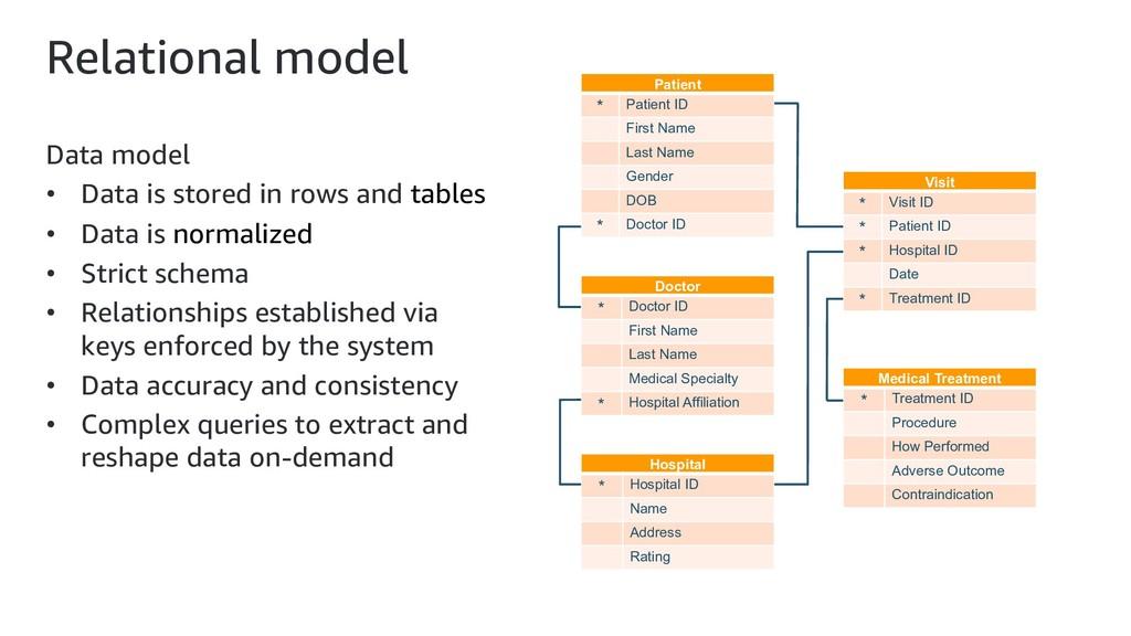 Relational model Data model • Data is stored in...
