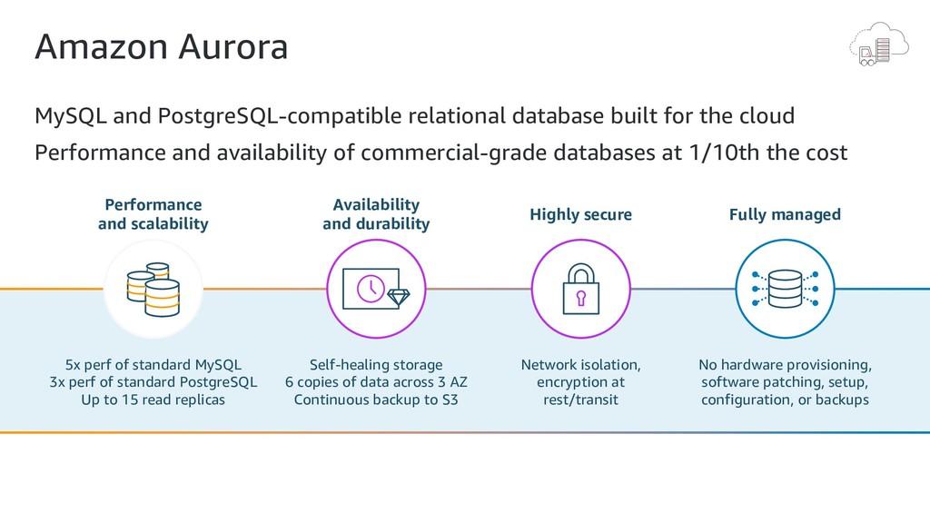 Amazon Aurora MySQL and PostgreSQL-compatible r...